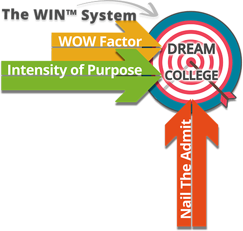 win-system-graph